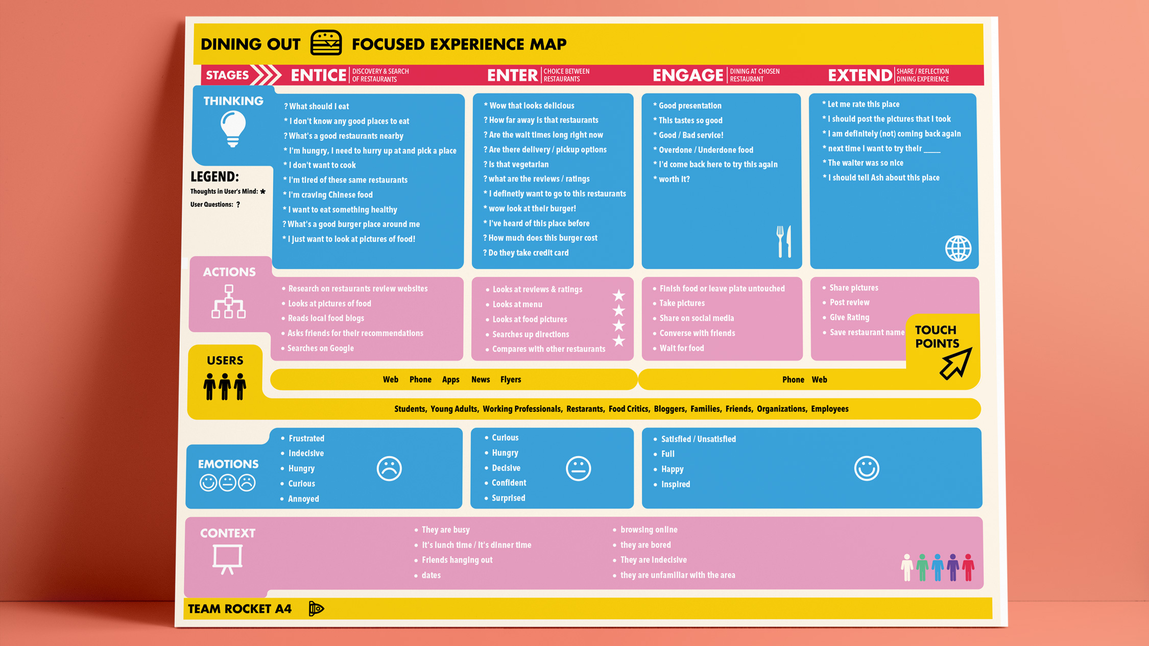 focused experience map